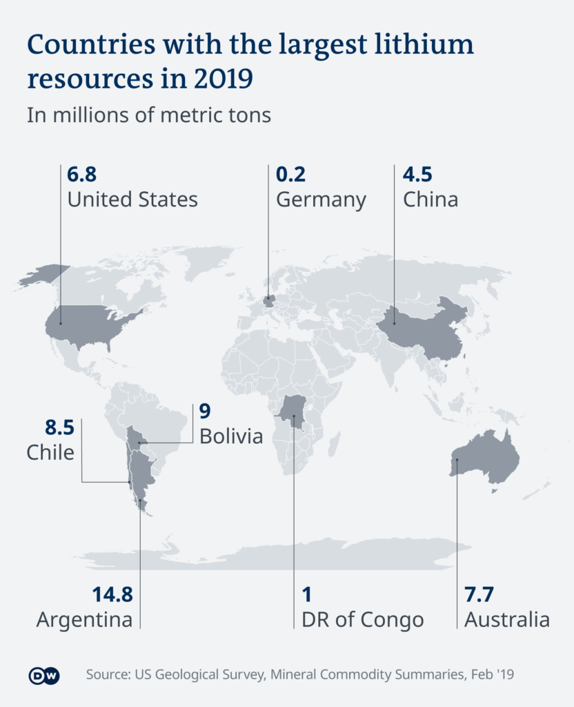 2019-ben ezek az országok birtokolták az ismert lítium lelőhelyek többségét. Forrás: dw.com